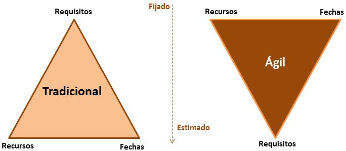 cambio-de-paradigma2