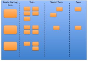 Example_Sprint_Task_Board