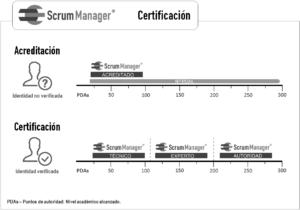 certificacion_scrum_manager